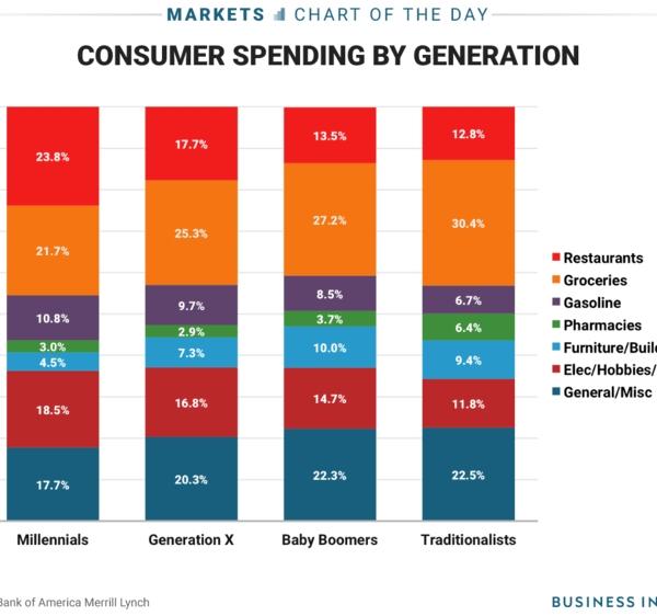 出口电商卖家必备史上最全营销指南来了分羹消费者的6000亿就靠它了