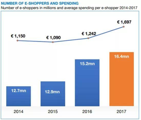 亚马逊卖家喜讯亚马逊简化卖家参加Lightning deal收费结构
