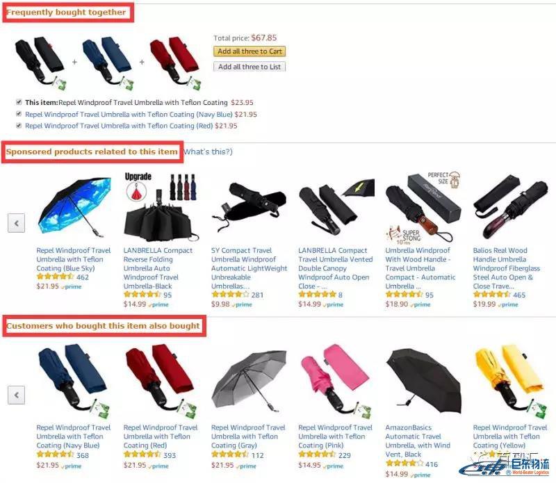 亚马逊关联流量解析,如何增加亚马逊产品曝光?